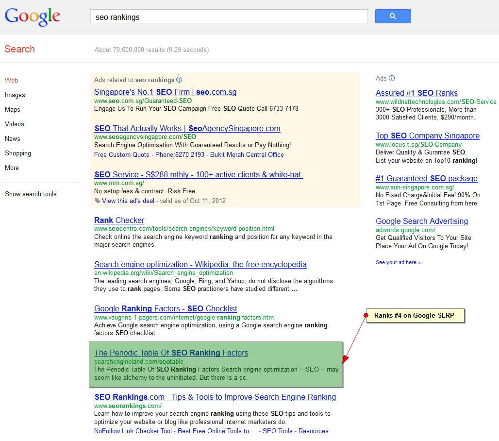 Web Page Ranking in Google SERP