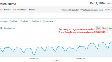 Recovery of organic search traffic from Google algorithm update in 7 Feb 2017